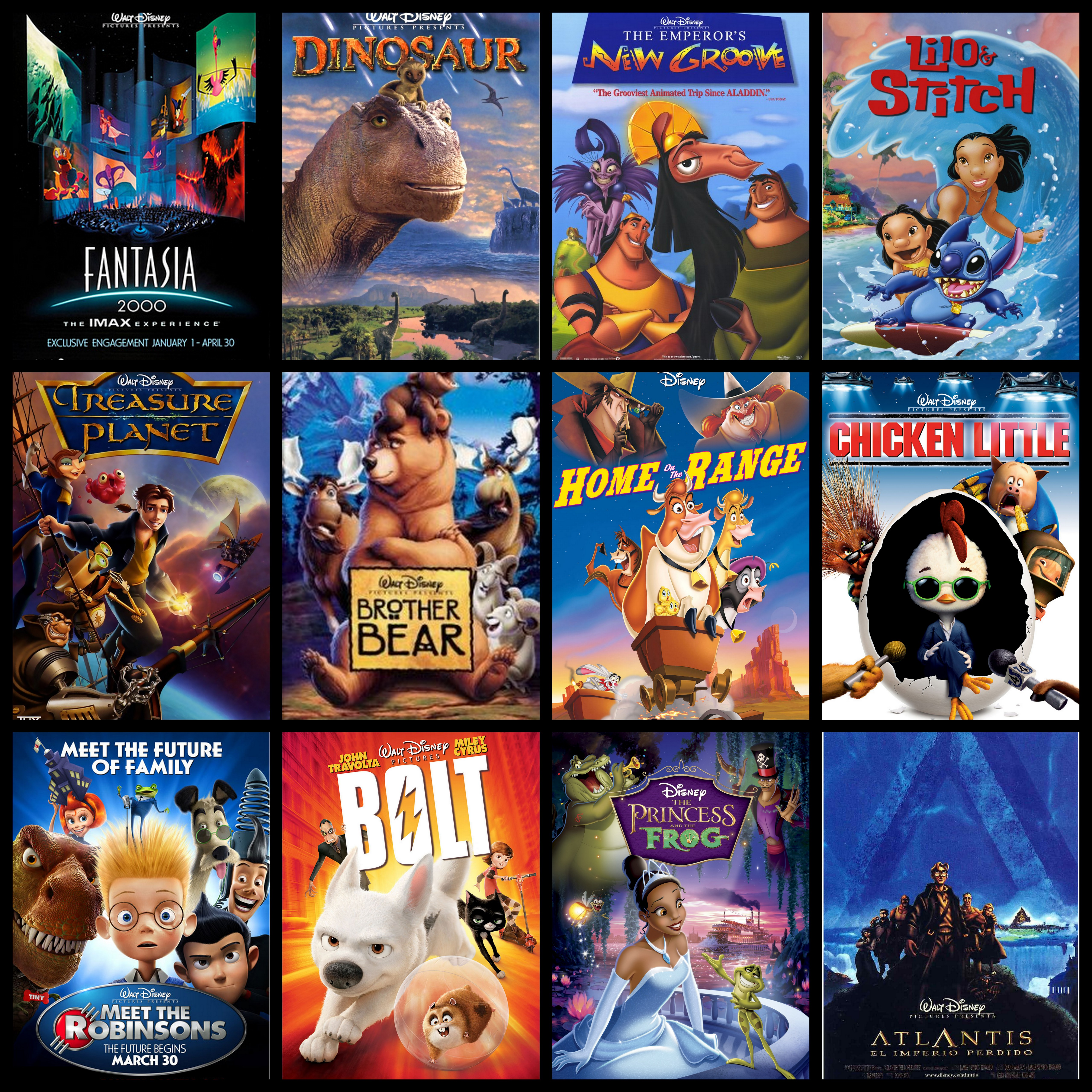 Animated Movies Of The S How Many Have You Seen - How your favourite animated movies are put together and edited