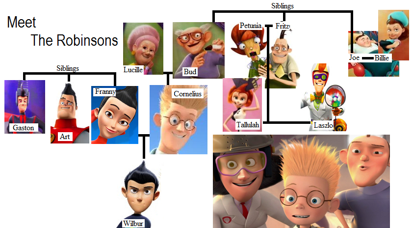 movie 47 meet the robinsons reviewing all 56 disney animated