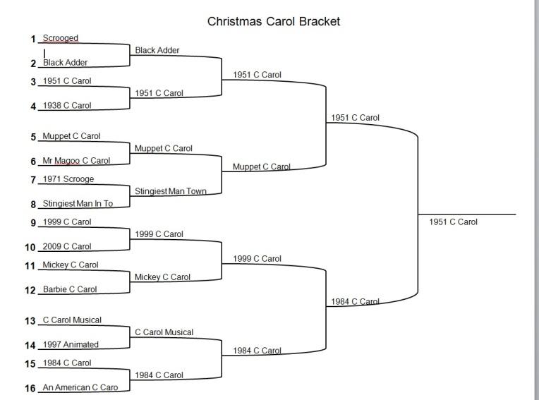 christmas carol bracket